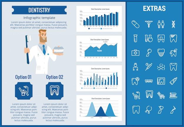 歯科インフォグラフィックテンプレート、要素およびアイコン Premiumベクター