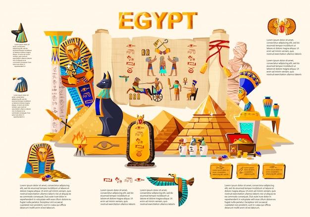 古代エジプトのインフォグラフィック旅行 無料ベクター