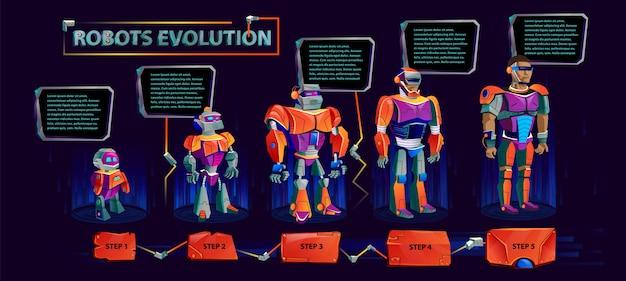 ロボット進化タイムライン、人工知能技術進歩漫画ベクトルインフォグラフィックパープルオレンジ色 無料ベクター