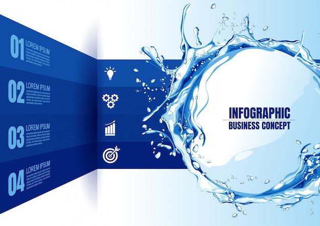 インフォグラフィックイラスト Premiumベクター