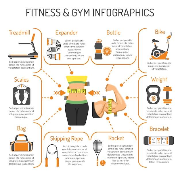 Фитнес и тренажерный зал инфографика Premium векторы