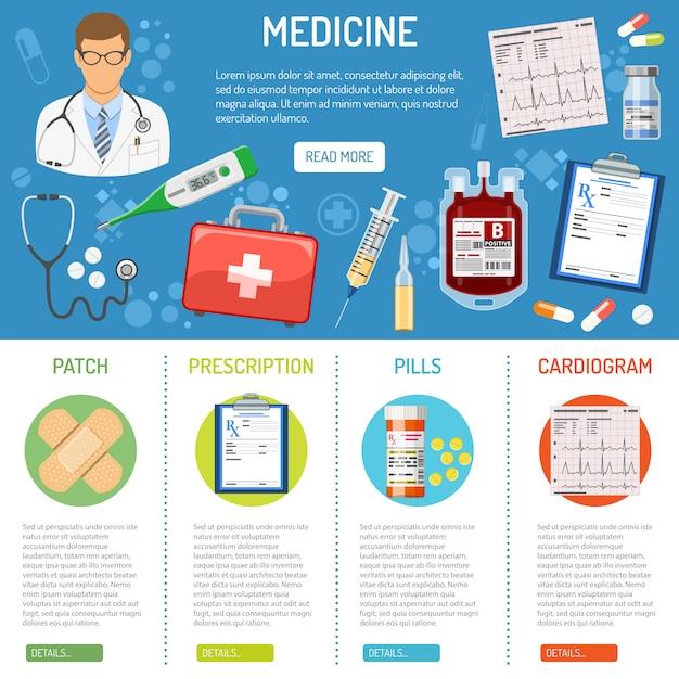 医療バナーとインフォグラフィック Premiumベクター
