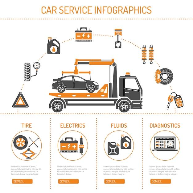 車サービスのインフォグラフィック Premiumベクター