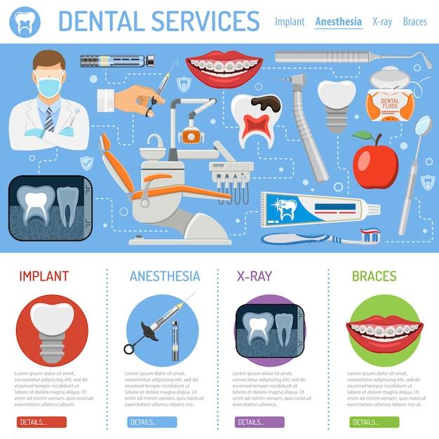 歯科サービスのバナーとインフォグラフィック Premiumベクター