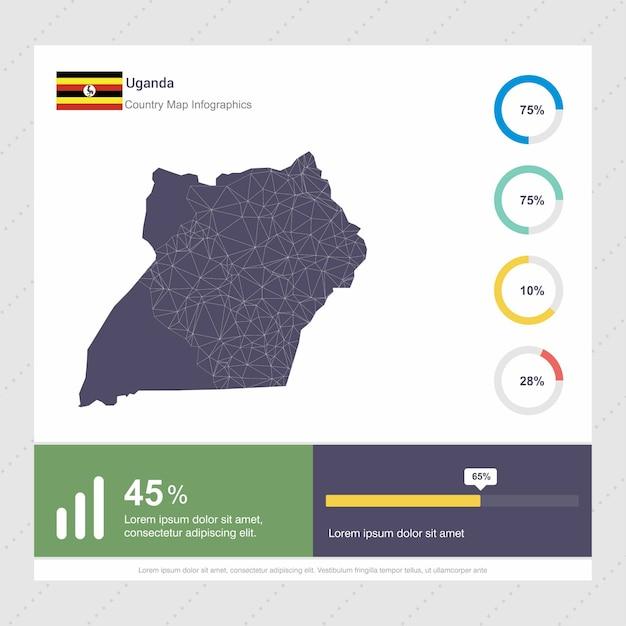 ウガンダの地図とフラグインフォグラフィックスのテンプレート 無料ベクター