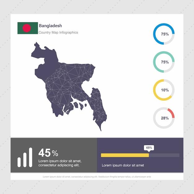 バングラデシュの地図とフラグインフォグラフィックスのテンプレート 無料ベクター