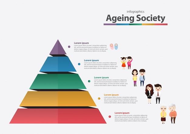Концепция общества старения. Premium векторы
