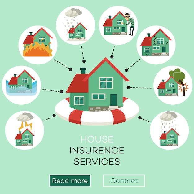 Дом страхование инфографики плакат Premium векторы