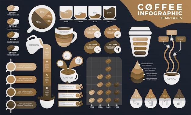 コーヒーインフォグラフィックテンプレートバンドル Premiumベクター