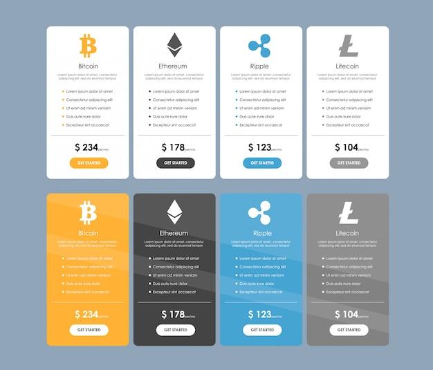 暗号通貨操作のオファー料金のセット。価格表、注文、ボックス、ボタン、フラットなデザインのウェブサイトの計画のリストのセット。 Premiumベクター