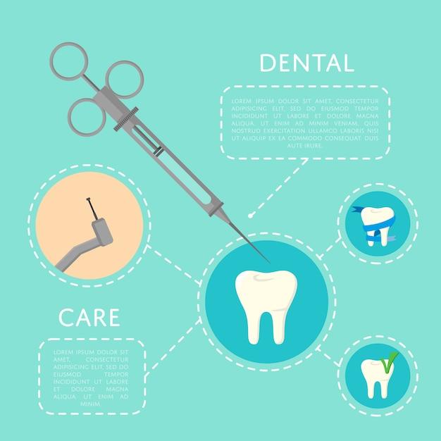 Шаблон стоматологической помощи с медицинскими инструментами Premium векторы