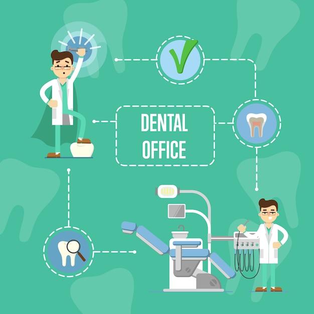 歯科医と歯科用椅子のある歯科医院 Premiumベクター