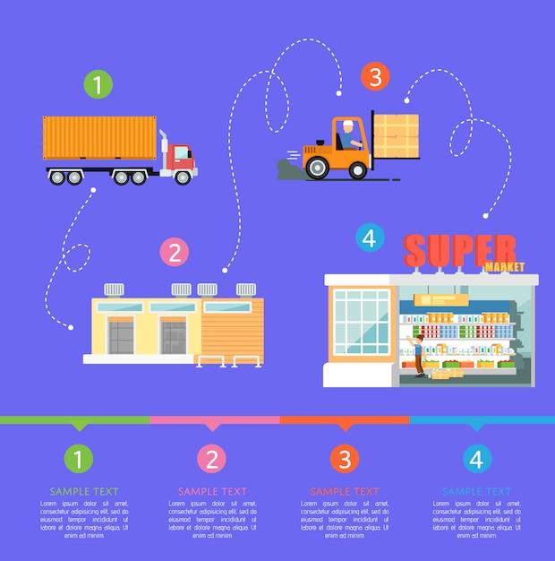 Этапы доставки товаров инфографика Premium векторы