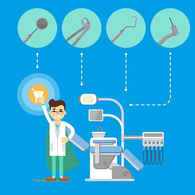 Стоматологический кабинет баннер с стоматологом и стоматологическим креслом Premium векторы