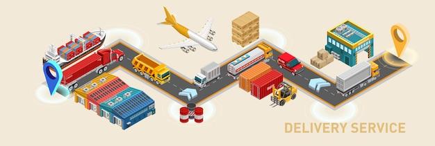 出発点と到着点を含む商品配送ルート Premiumベクター