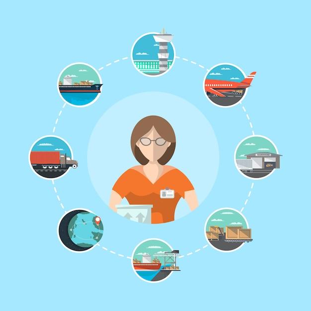 Концепция логистического управления с оператором сервиса Premium векторы