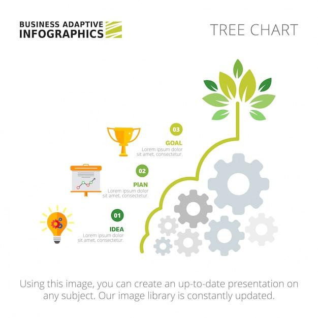 Диаграмма деревьев с тремя шагами Бесплатные векторы