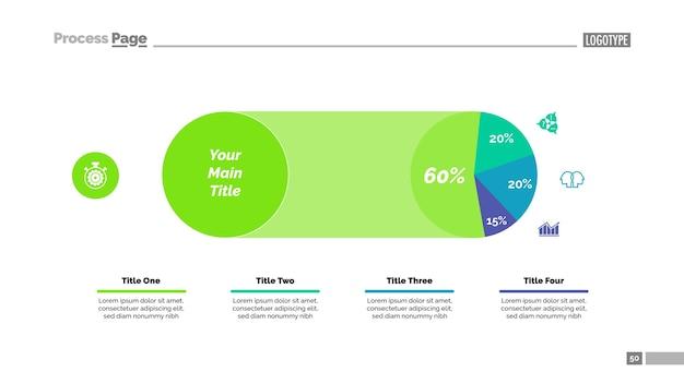 Шаблон слайдов с четырьмя секторами Premium векторы