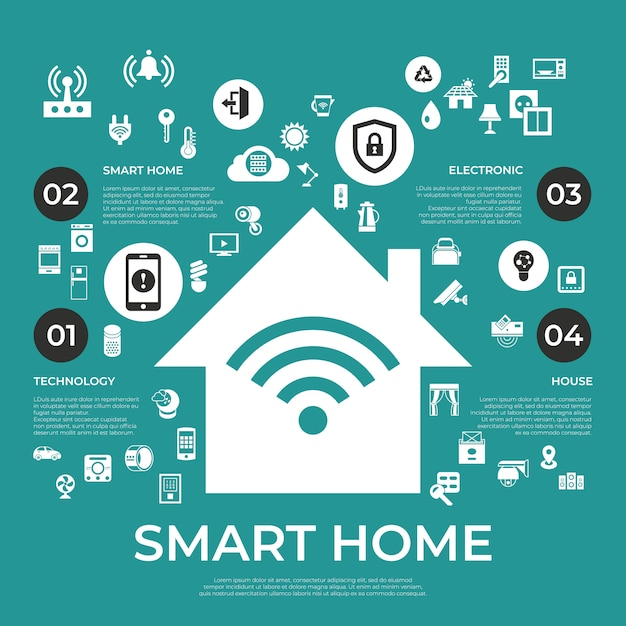 Беспроводные умные цифровые значки дома Premium векторы