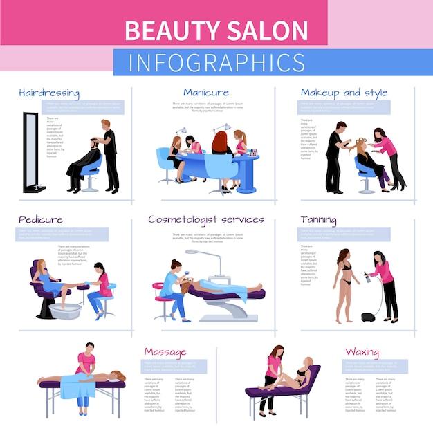 最も人気のある化粧品の癒しとリラックスの手順を備えたビューティーサロンフラットインフォグラフィック 無料ベクター