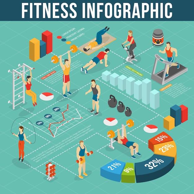 Фитнес инфографика Бесплатные векторы