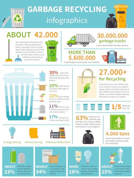 Набор для переработки мусора инфографики Бесплатные векторы