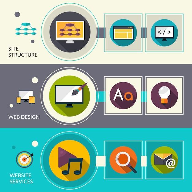 Веб-дизайн баннеры Бесплатные векторы