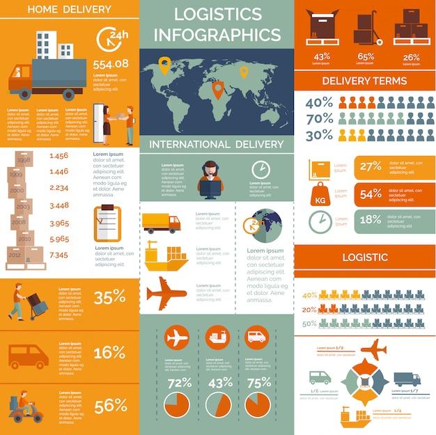 世界的な物流インフォグラフィックチャートプレゼンテーションポスター 無料ベクター