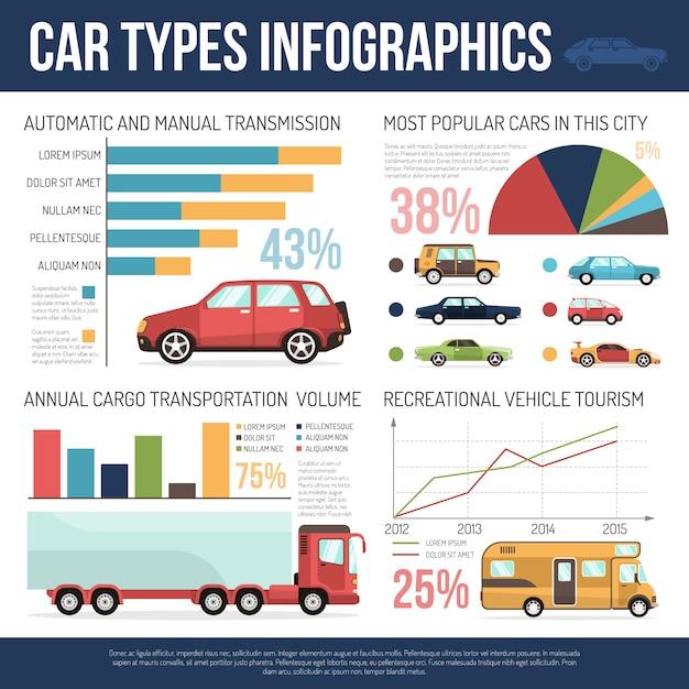 Типы автомобилей инфографика Бесплатные векторы