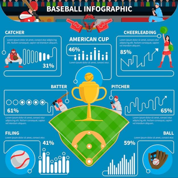 野球インフォグラフィック要素 無料ベクター
