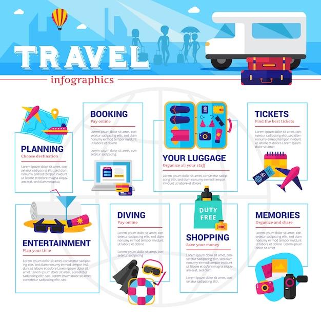 Планирование путешествий, организация и проведение инфографики Бесплатные векторы