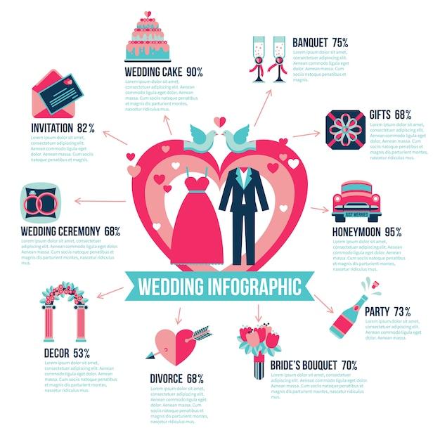 結婚式のインフォグラフィックポスター 無料ベクター
