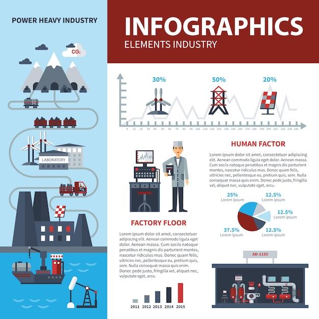 エネルギーと産業のインフォグラフィック 無料ベクター