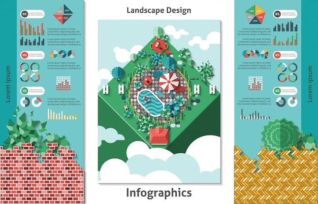 ランドスケープデザインのインフォグラフィック 無料ベクター