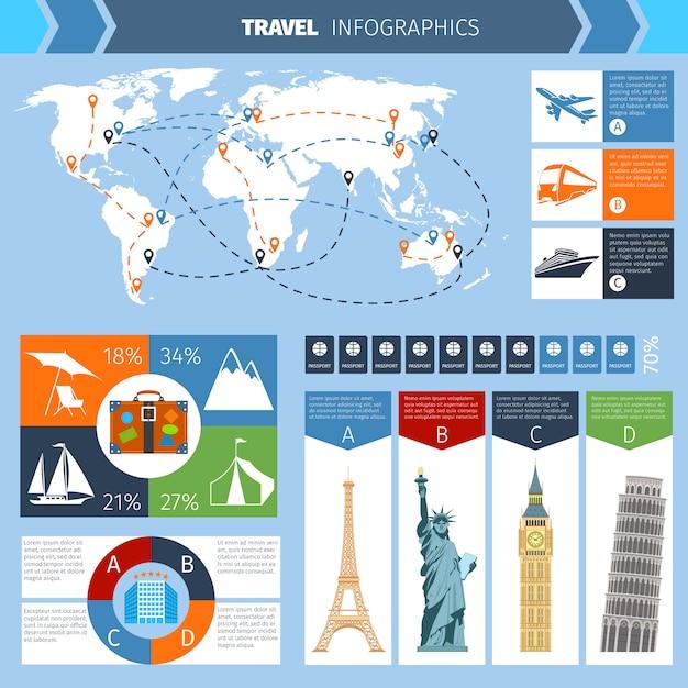 旅行インフォグラフィックセット 無料ベクター