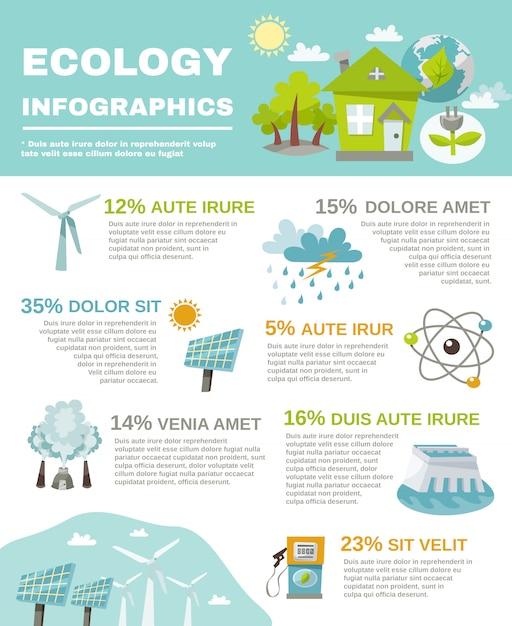 エコエネルギーインフォグラフィック 無料ベクター