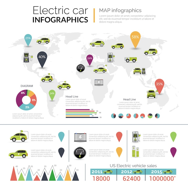 Электрический автомобиль инфографика Бесплатные векторы