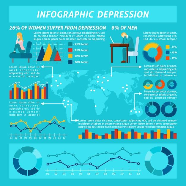 ストレスとうつ病のインフォグラフィックセット 無料ベクター