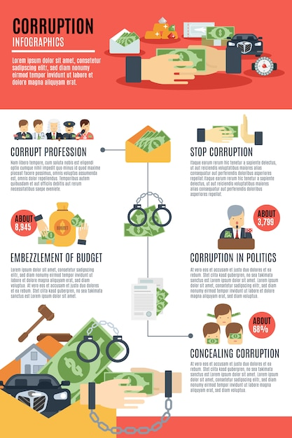 Набор инфографики коррупции Бесплатные векторы