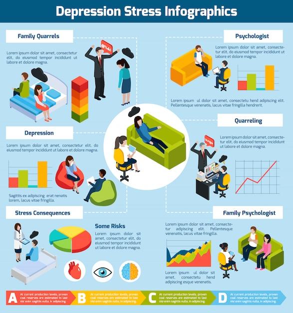 Депрессия стресс изометрические инфографика Бесплатные векторы