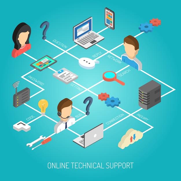 インターネットサポートの概念 無料ベクター
