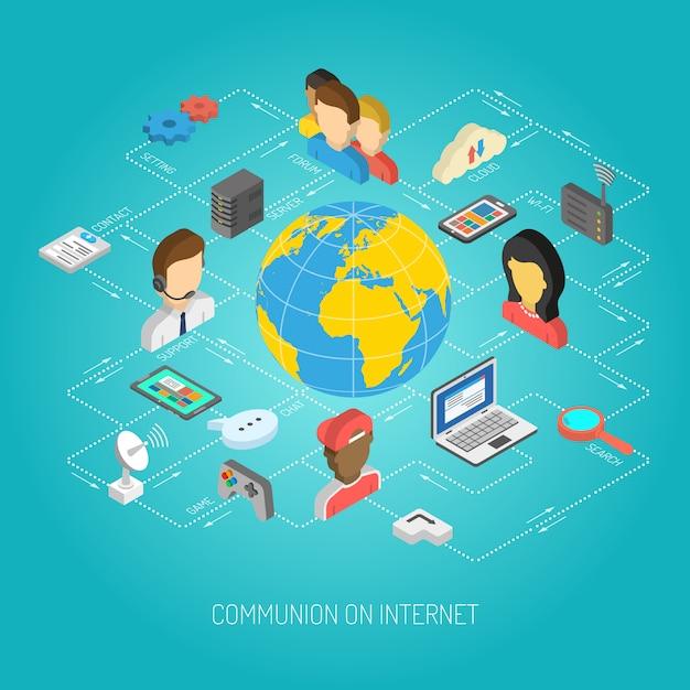 インターネットの概念等尺性 無料ベクター