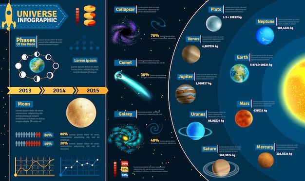 宇宙のインフォグラフィック 無料ベクター