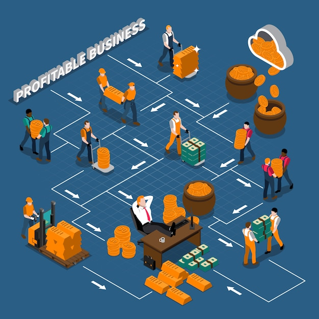Изометрическая блок-схема финансового производства Бесплатные векторы