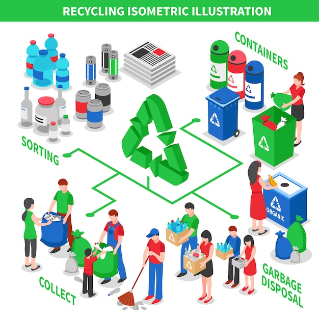ゴミリサイクル等尺性概念 無料ベクター