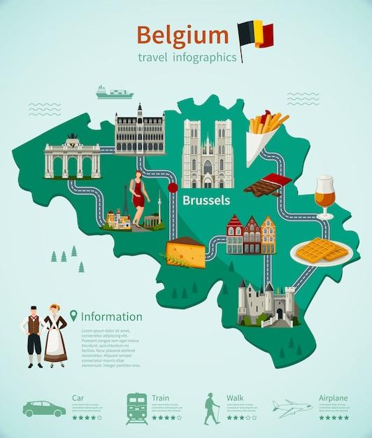 ベルギー旅行インフォグラフィック 無料ベクター
