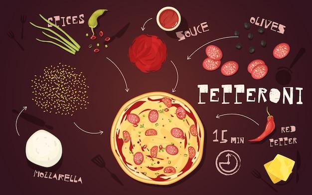 Рецепт пиццы пепперони с моцареллой и салями с овощами Бесплатные векторы