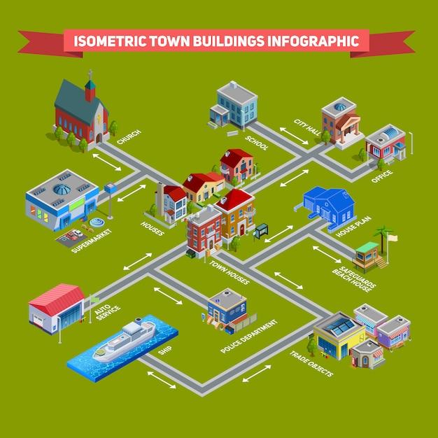 等尺性都市インフォグラフィック 無料ベクター