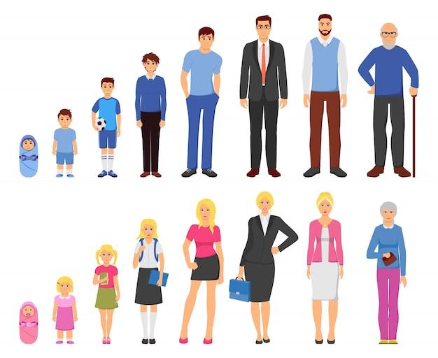 Установлены плоские иконки процесса старения людей Бесплатные векторы