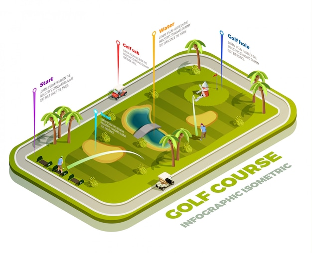 ゴルフコース等尺性インフォグラフィック 無料ベクター